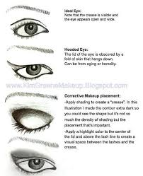 hooded eye makeup tips and tutorials