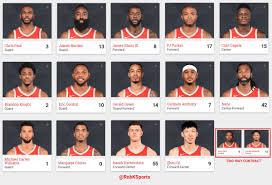 Houston Rockets final roster ...