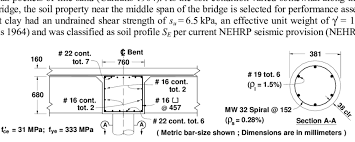 cross section of the cap beam and