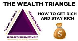 dan lok webinar why wealth triangle is life changing go get
