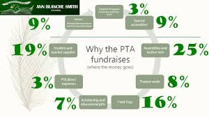 Smith PTA / Overview