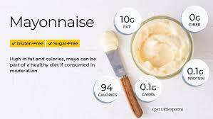 is mayonnaise unhealthy
