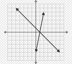 system of linear equations graph of a