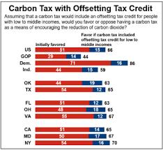 Adele Morris – CarbonTaxNetwork.org