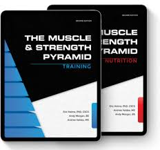 home the muscle strength pyramids