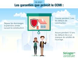 contrat ccmi