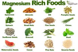 Dr. Michael Greger MD, magnesium from food