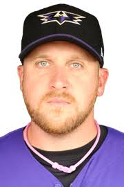 Adam Russell Stats, Highlights, Bio   MiLB.com Stats   The Official Site of  Minor League Baseball