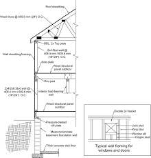 structural design of a typical american