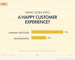 customer service sayings quotes images
