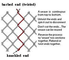 How To How Do I Roll Out And Weave The Fabric Together For A Chain Li America S Fence Store