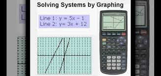graph a system of linear equations