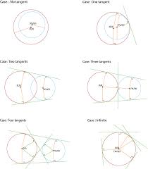 finding common tangents to two circles