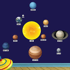 Planet Wall Decals Solar System Wall Stickers 0497 Peel And Stick Wall Decal Studios Com