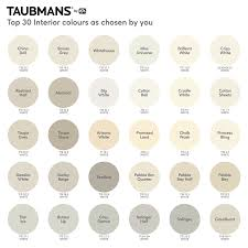 Taubmans 4l White 1 Paint Prime Interior Low Sheen Paint Bunnings Warehouse
