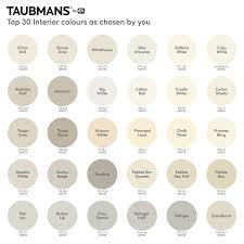 taubmans 4l white 1 paint prime