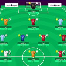 Best Fantasy Football team names ahead of Premier League FPL 2019/20 season  - Mirror Online
