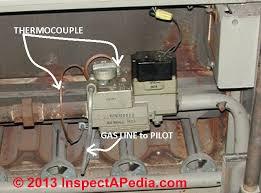 gas flame thermocouple sensors