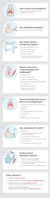 Вирусу невыгодно убивать»: чем отличаются два типа COVID-19 ...