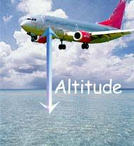 Image result for altitude