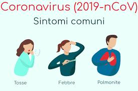 Coronavirus e COVID-19: sintomi e situazione in Italia - Farmaco e ...