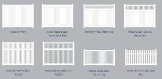 A New Yard With Vinyl Fencing Fence Supply Online
