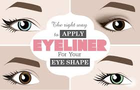 apply eyeliner for your eye shape