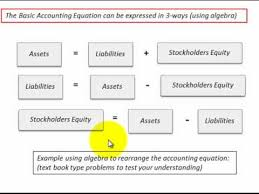 accounting equation and balance sheet