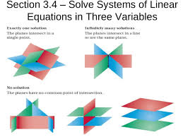 of linear equations in three variables