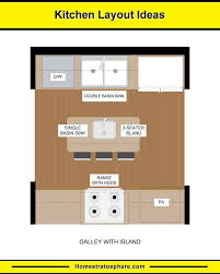 kitchen layouts 6 dimension diagrams