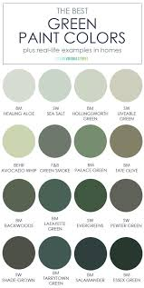 the best green paint colors life on