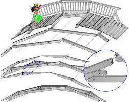 small wooden bridge plans plans diy