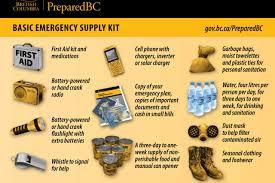 pack in an emergency preparedness kit