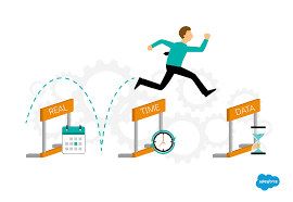 Challenges of Real Time Data and How to Overcome Them - Salesforce  Australia & New Zealand