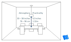 modern dining room light height