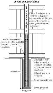 How To Install Rebar In Vinyl Posts