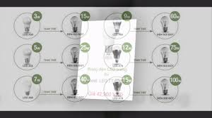 Bóng đèn LED trang trí rạng đông loại 1w LED TT 02 1W - YouTube