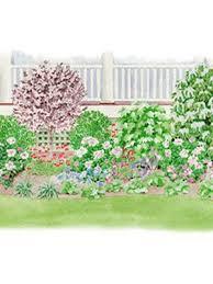 porch garden border