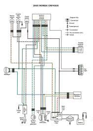 Diagram Ez Wiring Diagram Full Version Hd Quality Wiring Diagram Wiringchart Nightribe It