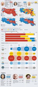 Elezioni, i risultati e i flussi del voto in Emilia Romagna e in ...