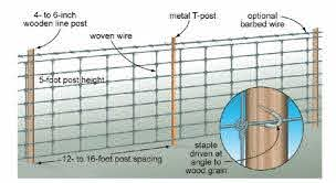 Types Of Fences For The Homestead Mother Earth News