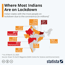 """Biggest Lockdown In World History"""" – India Paralyzed As COVID-19 ..."""