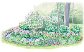 deer resistant garden bed garden gate