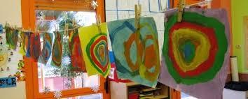 Kandinsky en 3 ... - Enseñando a aprender. Aprendiendo a enseñar