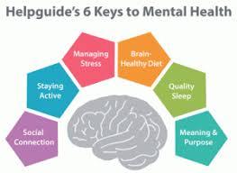Building Better Mental Health - HelpGuide.org