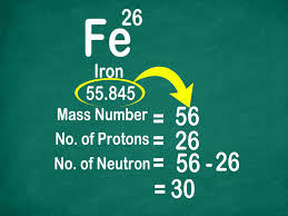 how to read the periodic table 14