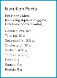 en nuggets nutrition parison