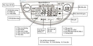 Hướng dẫn sử dụng nồi cơm điện cao tần nội địa ZOJIRUSHI NP-VJ10 – Shop nội  địa Nhật