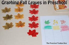 why do fall leaves change colors