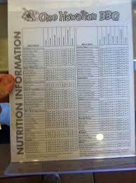 nutrition info yelp